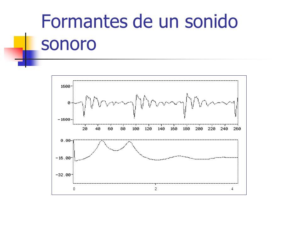 Formantes de un sonido sonoro 024 kHz