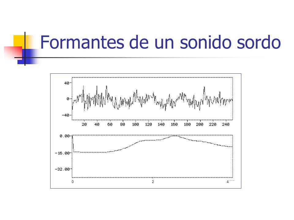 Formantes de un sonido sordo 02 4 kHz