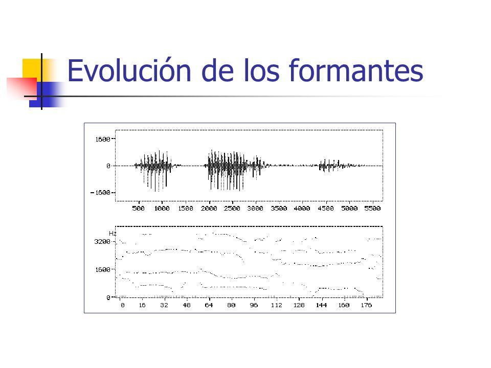 Evolución de los formantes Hz