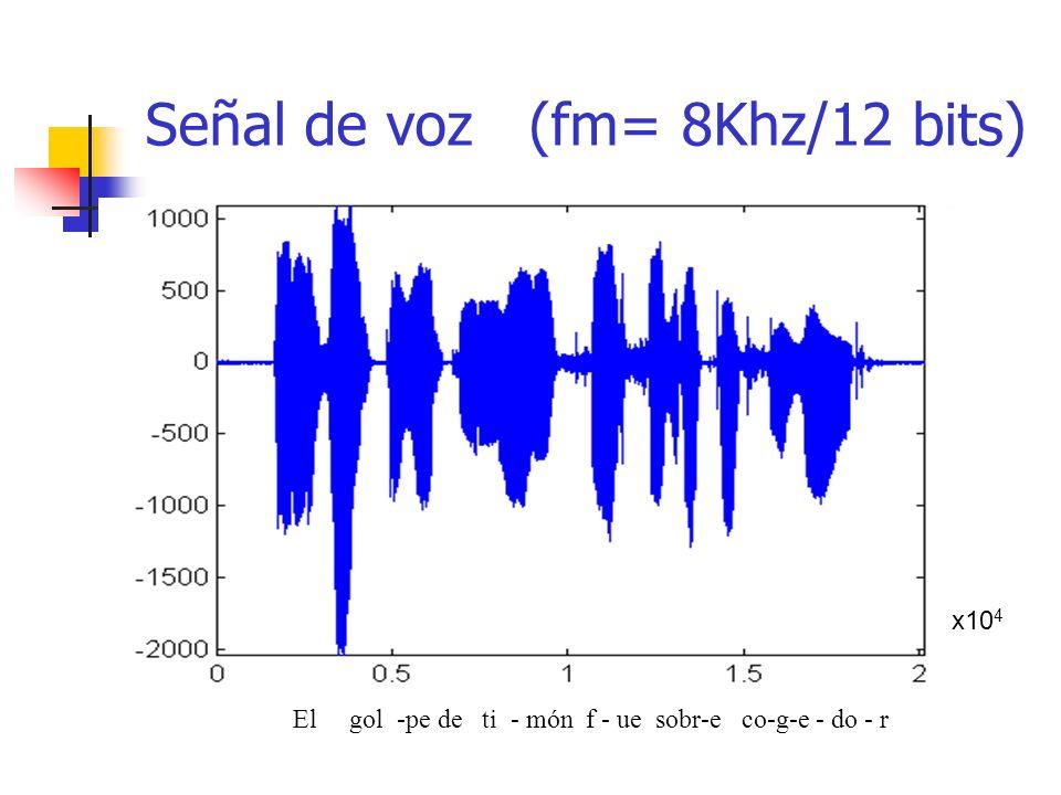 x10 4 El gol -pe de ti - món f - ue sobr-e co-g-e - do - r Señal de voz (fm= 8Khz/12 bits)