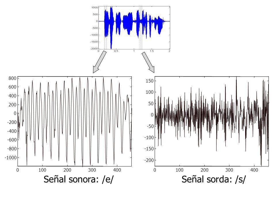0100200300400 -1000 -800 -600 -400 -200 0 200 400 600 800 0100200300400 -200 -150 -100 -50 0 50 100 150 Señal sonora: /e/Señal sorda: /s/