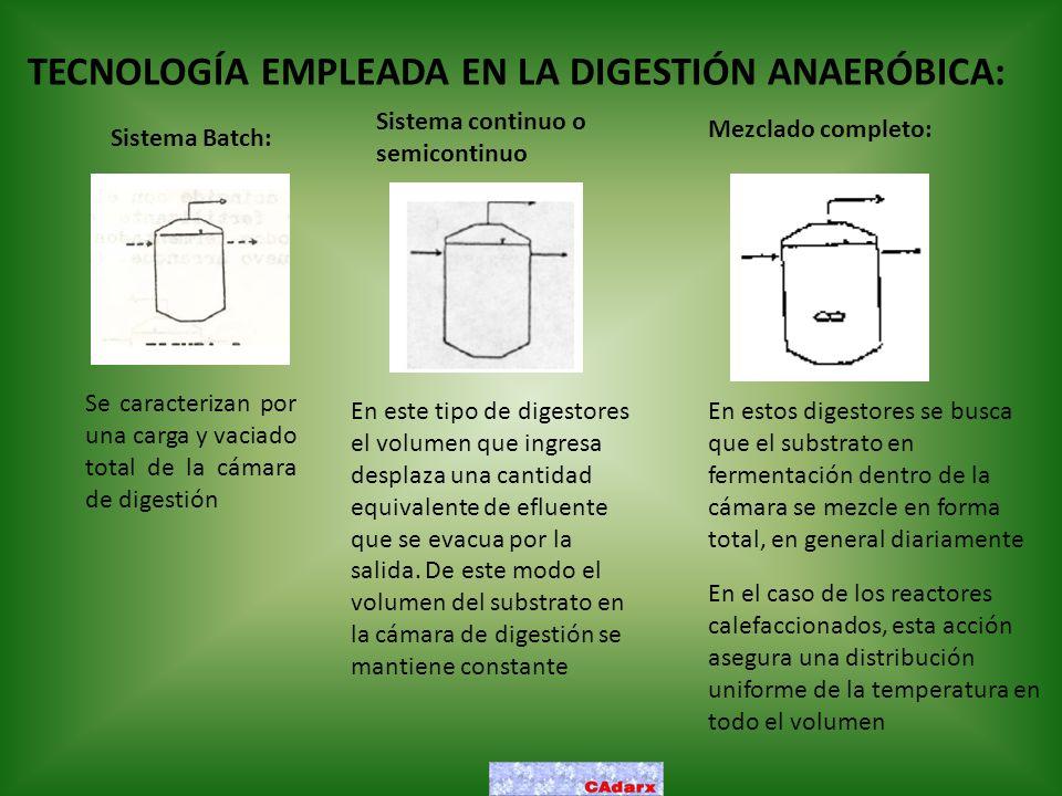 Sistema Batch: Se caracterizan por una carga y vaciado total de la cámara de digestión Sistema continuo o semicontinuo En este tipo de digestores el v