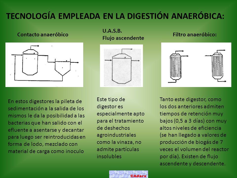 TECNOLOGÍA EMPLEADA EN LA DIGESTIÓN ANAERÓBICA: Contacto anaeróbico En estos digestores la pileta de sedimentación a la salida de los mismos le da la