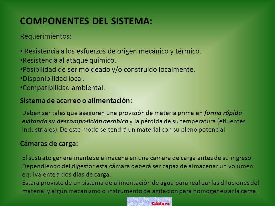 COMPONENTES DEL SISTEMA: Requerimientos: Resistencia a los esfuerzos de origen mecánico y térmico. Resistencia al ataque químico. Posibilidad de ser m