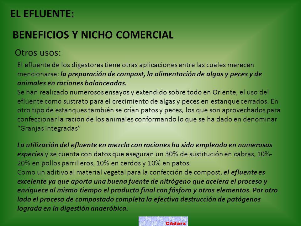 EL EFLUENTE: BENEFICIOS Y NICHO COMERCIAL Otros usos: El efluente de los digestores tiene otras aplicaciones entre las cuales merecen mencionarse: la