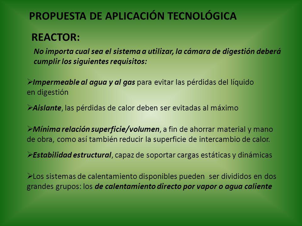 PROPUESTA DE APLICACIÓN TECNOLÓGICA No importa cual sea el sistema a utilizar, la cámara de digestión deberá cumplir los siguientes requisitos: REACTO