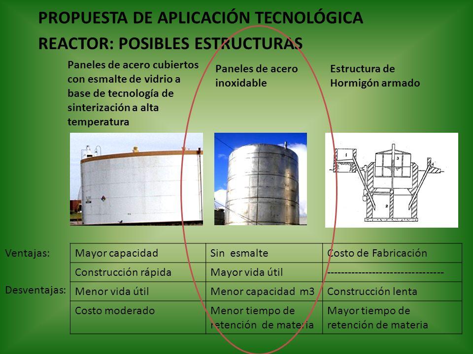 PROPUESTA DE APLICACIÓN TECNOLÓGICA REACTOR: POSIBLES ESTRUCTURAS Paneles de acero cubiertos con esmalte de vidrio a base de tecnología de sinterizaci