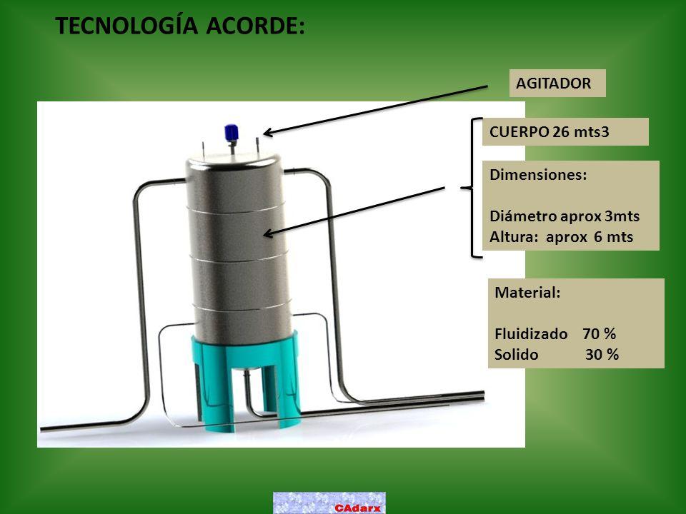 TECNOLOGÍA ACORDE: AGITADOR CUERPO 26 mts3 Dimensiones: Diámetro aprox 3mts Altura: aprox 6 mts Material: Fluidizado 70 % Solido 30 %