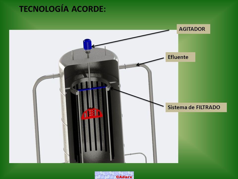 TECNOLOGÍA ACORDE: AGITADOR Efluente Sistema de FILTRADO