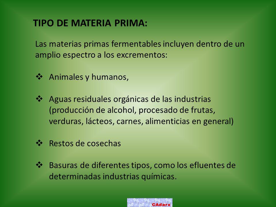 TIPO DE MATERIA PRIMA: Las materias primas fermentables incluyen dentro de un amplio espectro a los excrementos: Animales y humanos, Aguas residuales