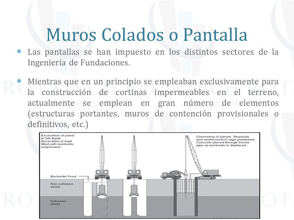 Muros Colados o Pantalla Las pantallas se han impuesto en los distintos sectores de la Ingeniería de Fundaciones. Mientras que en un principio se empl