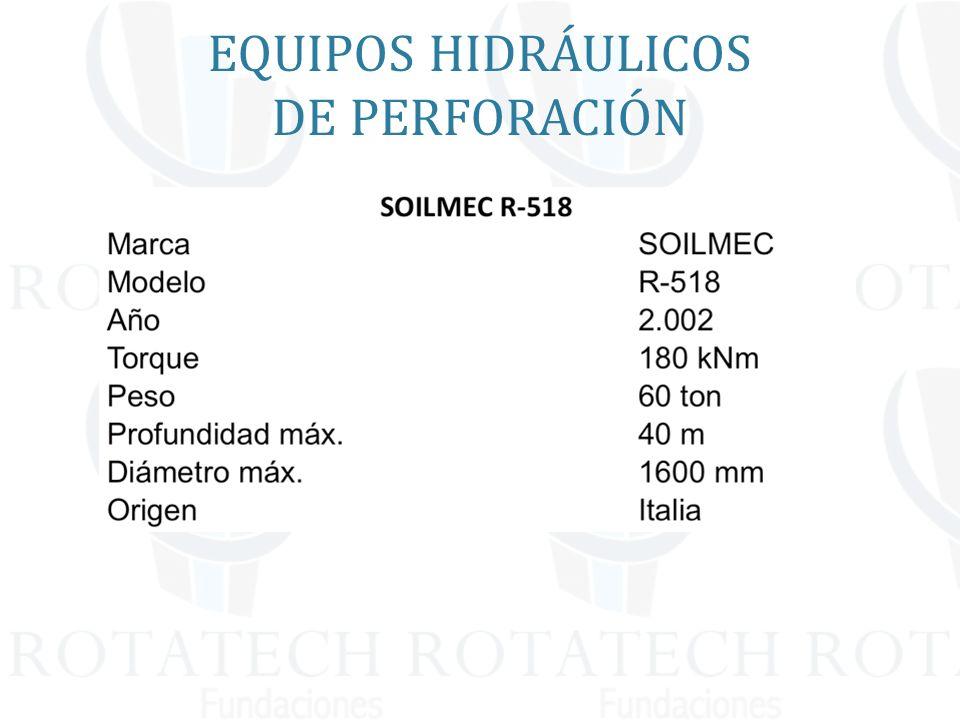 EQUIPOS HIDRÁULICOS DE PERFORACIÓN