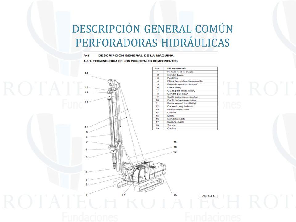 DESCRIPCIÓN GENERAL COMÚN PERFORADORAS HIDRÁULICAS