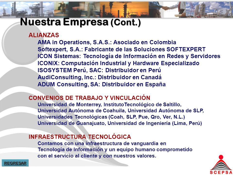 Nuestra Empresa (Cont.) ALIANZAS AMA in Operations, S.A.S.: Asociado en Colombia Softexpert, S.A.: Fabricante de las Soluciones SOFTEXPERT ICON Sistemas: Tecnología de Información en Redes y Servidores ICONIX: Computación Industrial y Hardware Especializado ISOSYSTEM Perú, SAC: Distribuidor en Perú AudiConsulting, Inc.: Distribuidor en Canadá ADUM Consulting, SA: Distribuidor en España CONVENIOS DE TRABAJO Y VINCULACIÓN Universidad de Monterrey, InstitutoTecnológico de Saltillo, Universidad Autónoma de Coahuila, Universidad Autónoma de SLP, Universidades Tecnológicas (Coah, SLP, Pue, Qro, Ver, N.L.) Universidad de Guanajuato, Universidad de Ingeniería (Lima, Perú) INFRAESTRUCTURA TECNOLÓGICA Contamos con una infraestructura de vanguardia en Tecnología de Información y un equipo humano comprometido con el servicio al cliente y con nuestros valores.