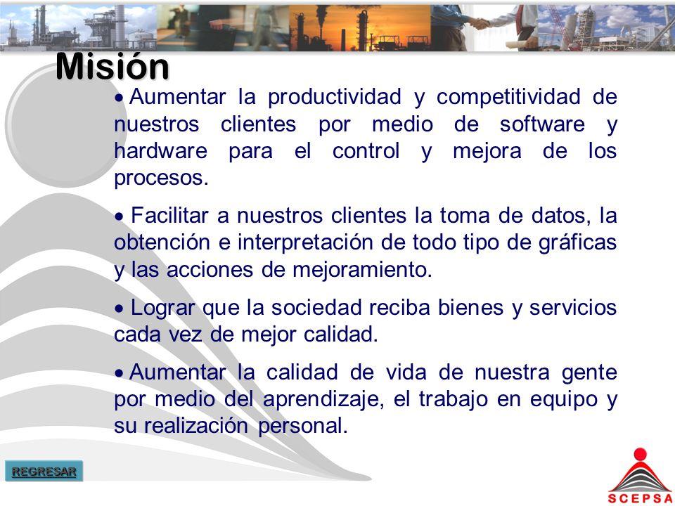 Misión Aumentar la productividad y competitividad de nuestros clientes por medio de software y hardware para el control y mejora de los procesos.