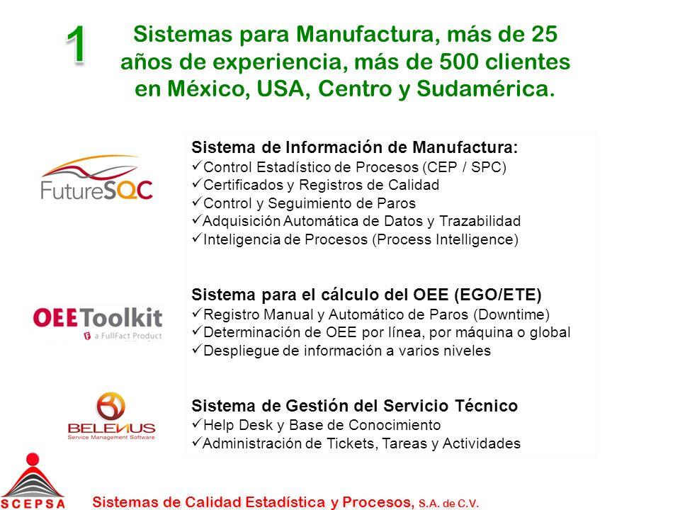 Sistemas de Calidad Estadística y Procesos, S.A.de C.V.