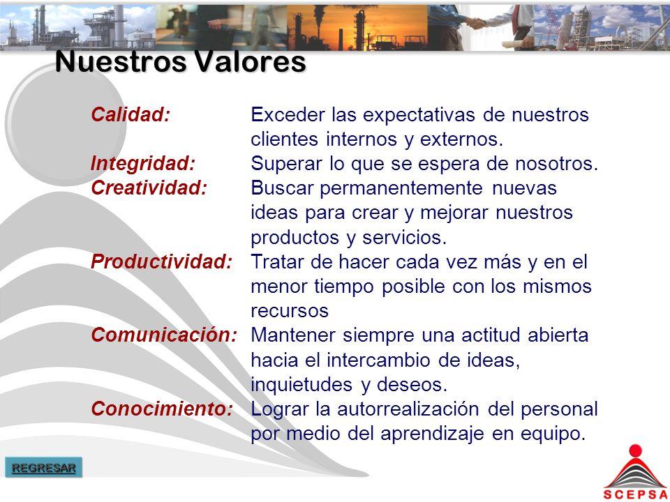 Nuestros Valores Calidad:Exceder las expectativas de nuestros clientes internos y externos.