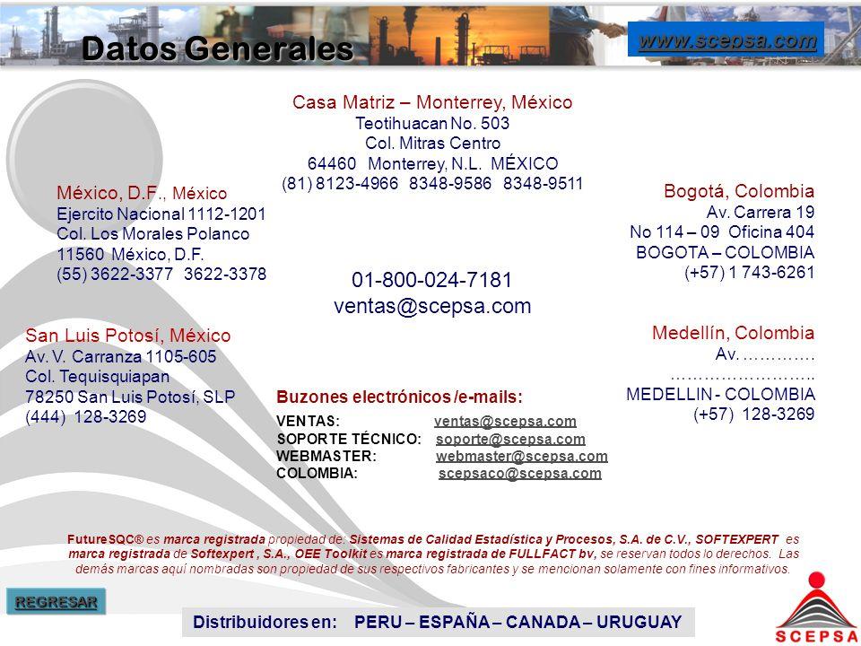 Datos Generales FutureSQC® es marca registrada propiedad de: Sistemas de Calidad Estadística y Procesos, S.A.