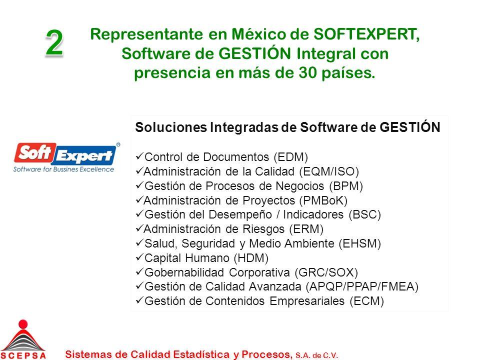 Representante en México de SOFTEXPERT, Software de GESTIÓN Integral con presencia en más de 30 países.