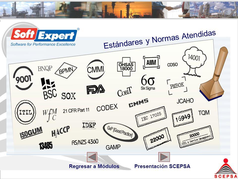 Estándares y Normas Atendidas Regresar a Módulos Presentación SCEPSA