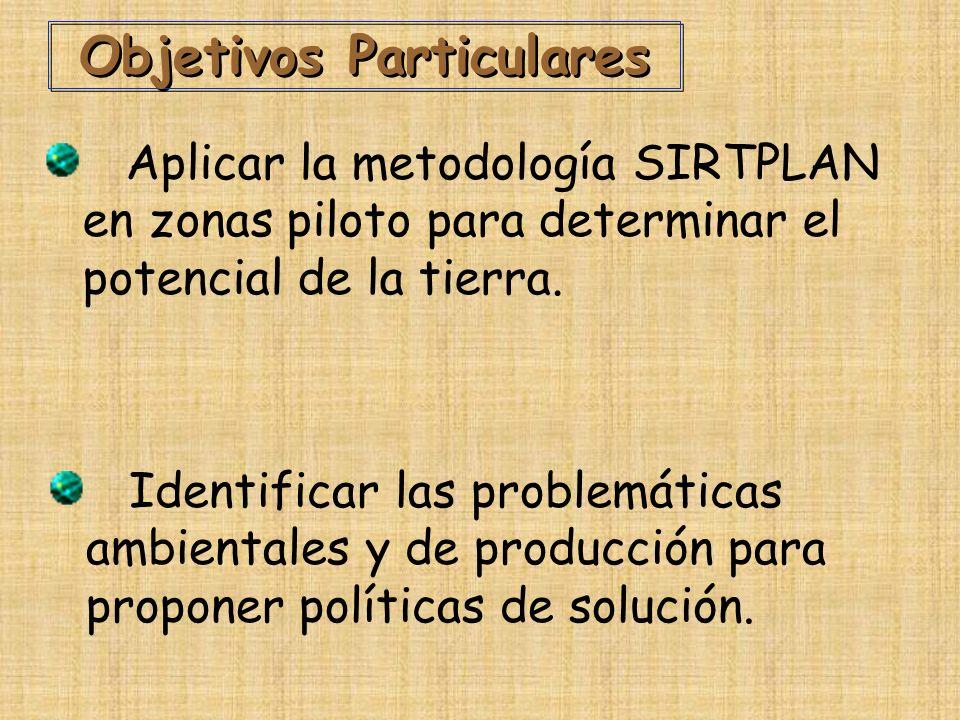 Objetivos Particulares Aplicar la metodología SIRTPLAN en zonas piloto para determinar el potencial de la tierra.