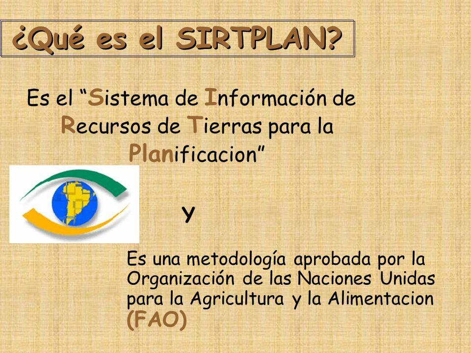 ¿Qué es el SIRTPLAN.
