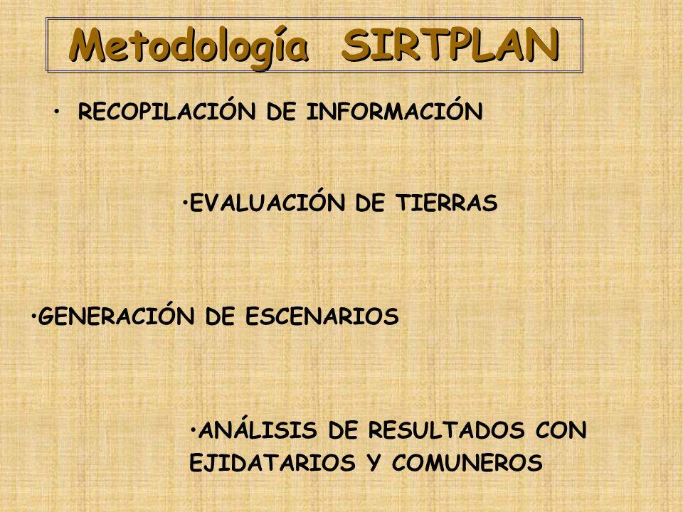 Metodología SIRTPLAN RECOPILACIÓN DE INFORMACIÓN EVALUACIÓN DE TIERRAS GENERACIÓN DE ESCENARIOS ANÁLISIS DE RESULTADOS CON EJIDATARIOS Y COMUNEROS