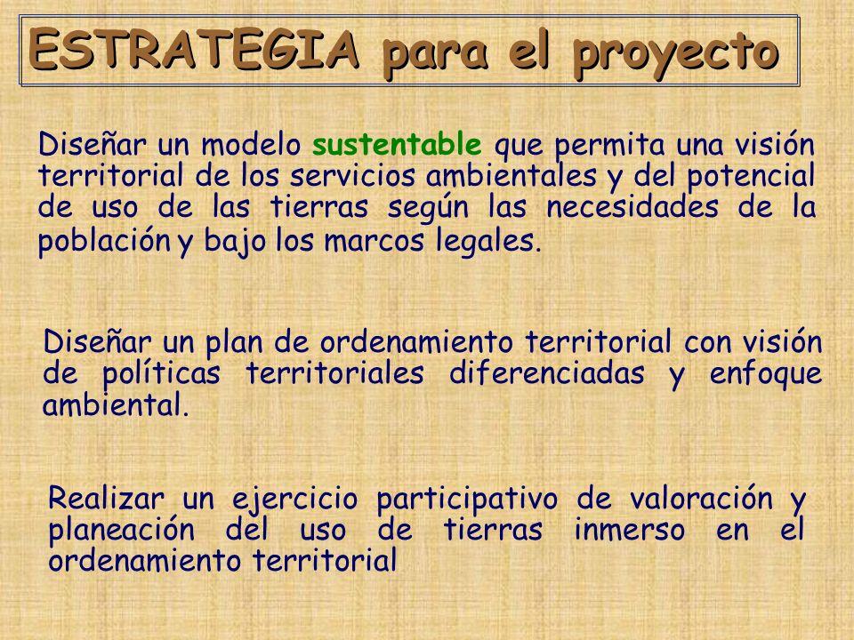 ESTRATEGIA para el proyecto Diseñar un modelo sustentable que permita una visión territorial de los servicios ambientales y del potencial de uso de las tierras según las necesidades de la población y bajo los marcos legales.
