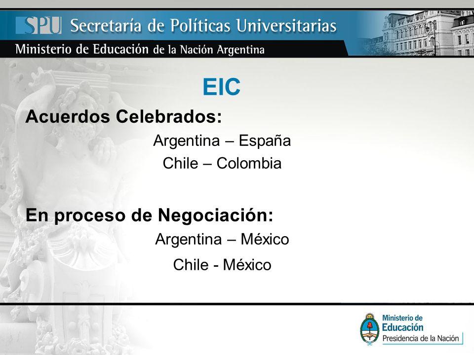EIC Acuerdos Celebrados: Argentina – España Chile – Colombia En proceso de Negociación: Argentina – México Chile - México