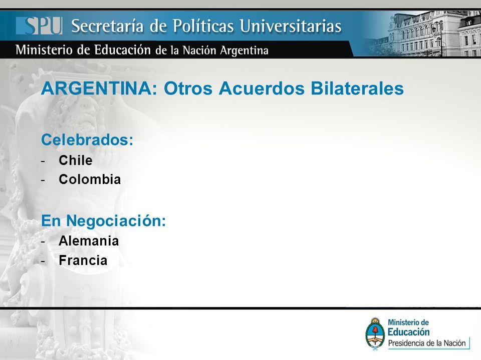 ARGENTINA: Otros Acuerdos Bilaterales Celebrados: -Chile -Colombia En Negociación: -Alemania -Francia