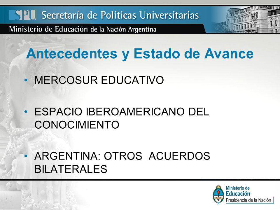Antecedentes y Estado de Avance MERCOSUR EDUCATIVO ESPACIO IBEROAMERICANO DEL CONOCIMIENTO ARGENTINA: OTROS ACUERDOS BILATERALES