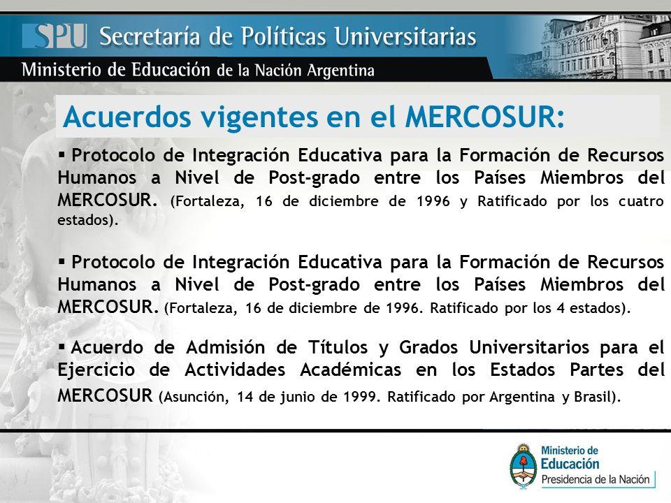 Acuerdos vigentes en el MERCOSUR: Protocolo de Integración Educativa para la Formación de Recursos Humanos a Nivel de Post-grado entre los Países Miem