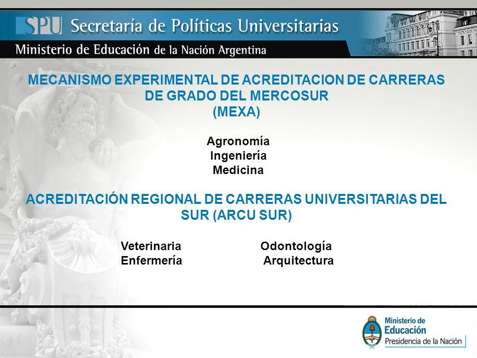 MECANISMO EXPERIMENTAL DE ACREDITACION DE CARRERAS DE GRADO DEL MERCOSUR (MEXA) Agronomía Ingeniería Medicina ACREDITACIÓN REGIONAL DE CARRERAS UNIVER