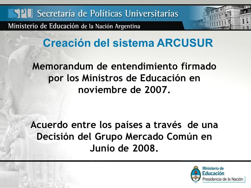 Creación del sistema ARCUSUR Memorandum de entendimiento firmado por los Ministros de Educación en noviembre de 2007. Acuerdo entre los países a travé