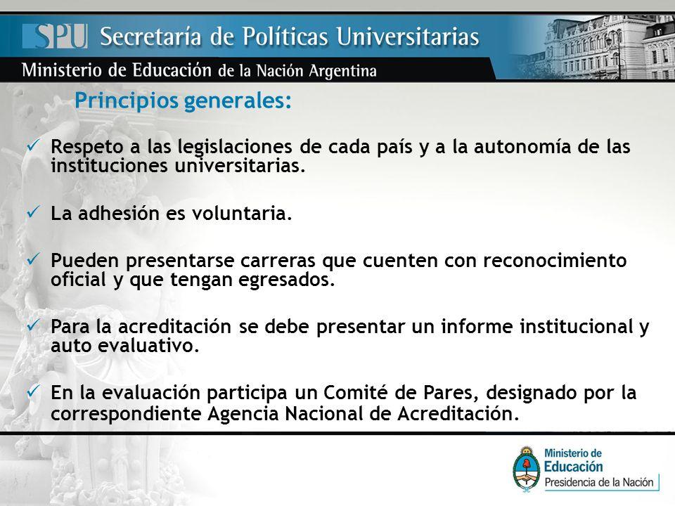 Principios generales: Respeto a las legislaciones de cada país y a la autonomía de las instituciones universitarias. La adhesión es voluntaria. Pueden