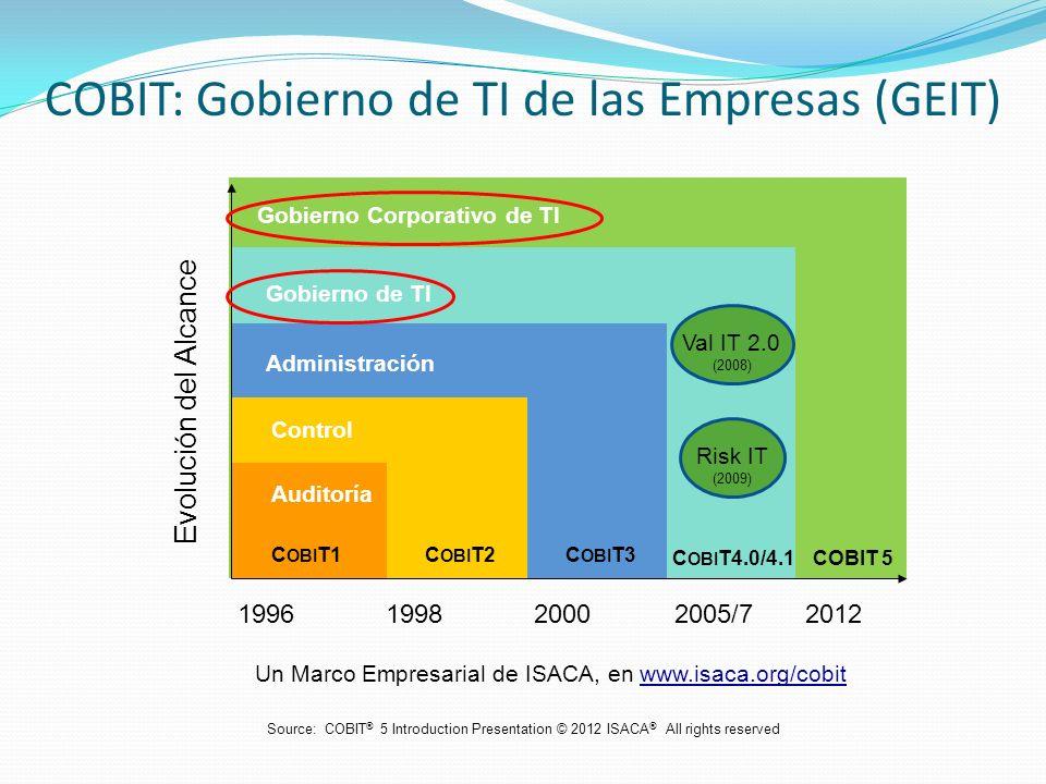 Gobierno Corporativo de TI COBIT 5 Gobierno de TI C OBI T4.0/4.1 Administración C OBI T3 Control C OBI T2 Un Marco Empresarial de ISACA, en www.isaca.