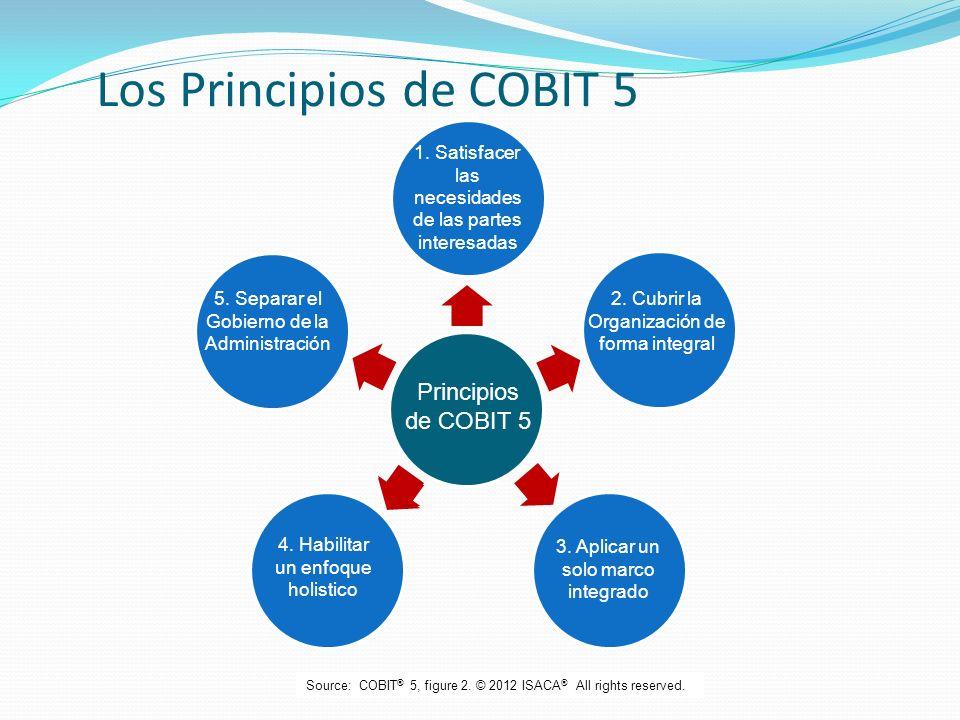Los Principios de COBIT 5 Source: COBIT ® 5, figure 2. © 2012 ISACA ® All rights reserved. Principios de COBIT 5 1. Satisfacer las necesidades de las