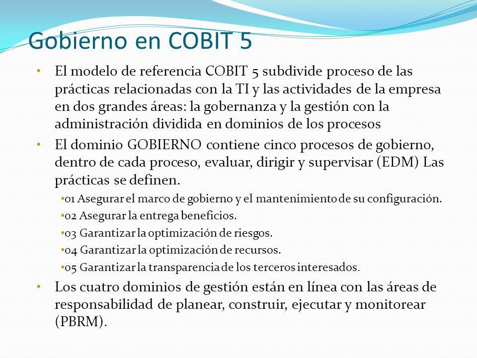 Gobierno en COBIT 5 El modelo de referencia COBIT 5 subdivide proceso de las prácticas relacionadas con la TI y las actividades de la empresa en dos g