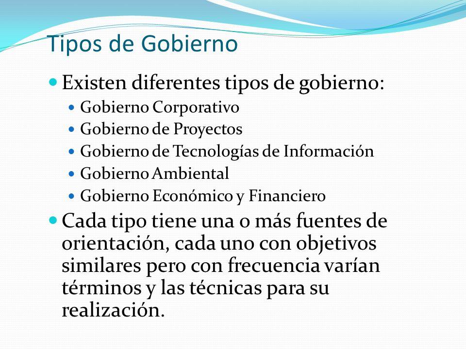 Tipos de Gobierno Existen diferentes tipos de gobierno: Gobierno Corporativo Gobierno de Proyectos Gobierno de Tecnologías de Información Gobierno Amb