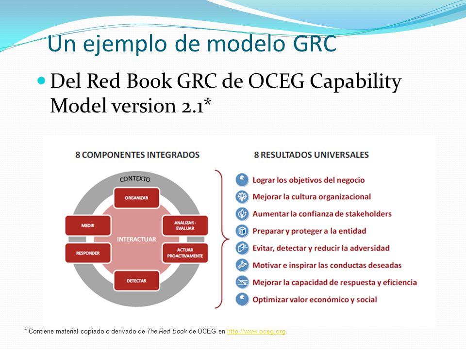 Un ejemplo de modelo GRC Del Red Book GRC de OCEG Capability Model version 2.1* * Contiene material copiado o derivado de The Red Book de OCEG en http