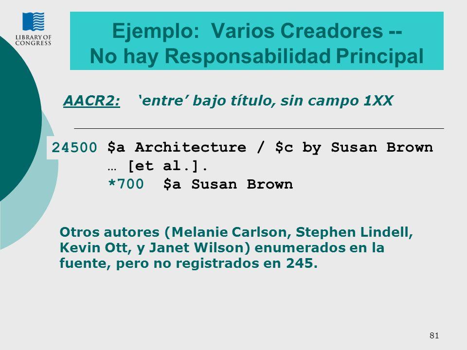 81 Ejemplo: Varios Creadores -- No hay Responsabilidad Principal 245 $a Architecture / $c by Susan Brown … [et al.]. *700 $a Susan Brown AACR2: entre