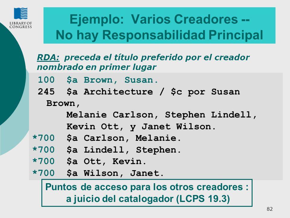 82 Ejemplo: Varios Creadores -- No hay Responsabilidad Principal 100 $a Brown, Susan. 245 $a Architecture / $c por Susan Brown, Melanie Carlson, Steph