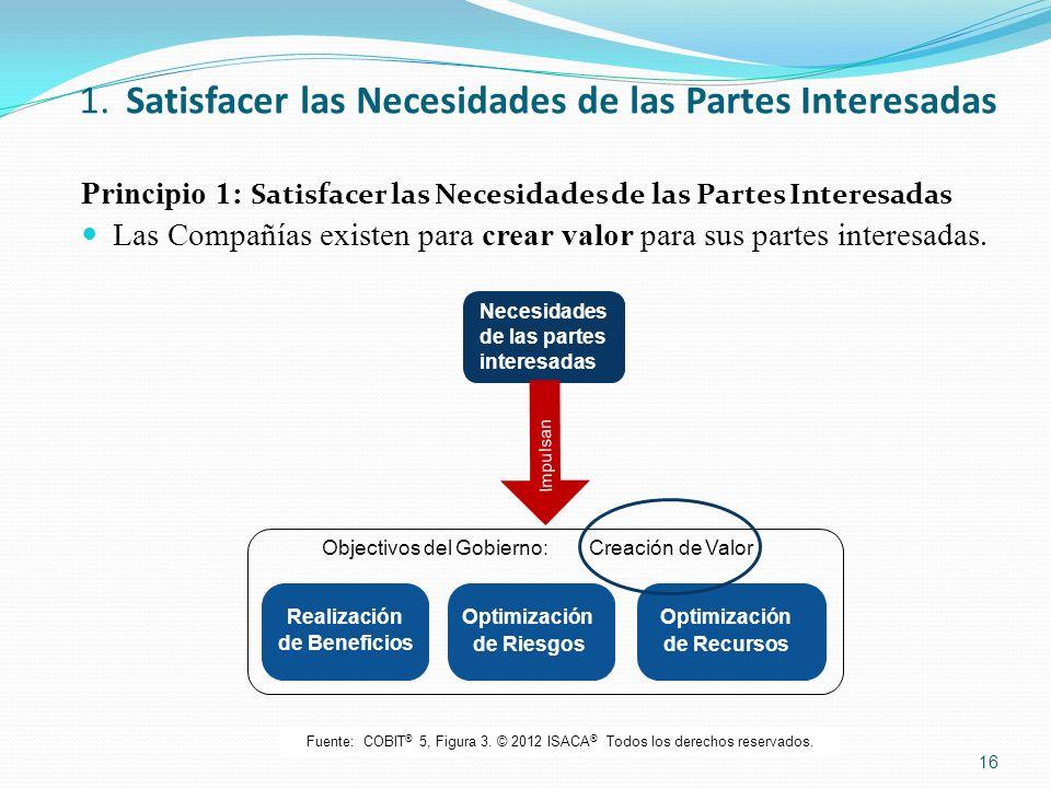 1. Satisfacer las Necesidades de las Partes Interesadas Principio 1: Satisfacer las Necesidades de las Partes Interesadas Las Compañías existen para c