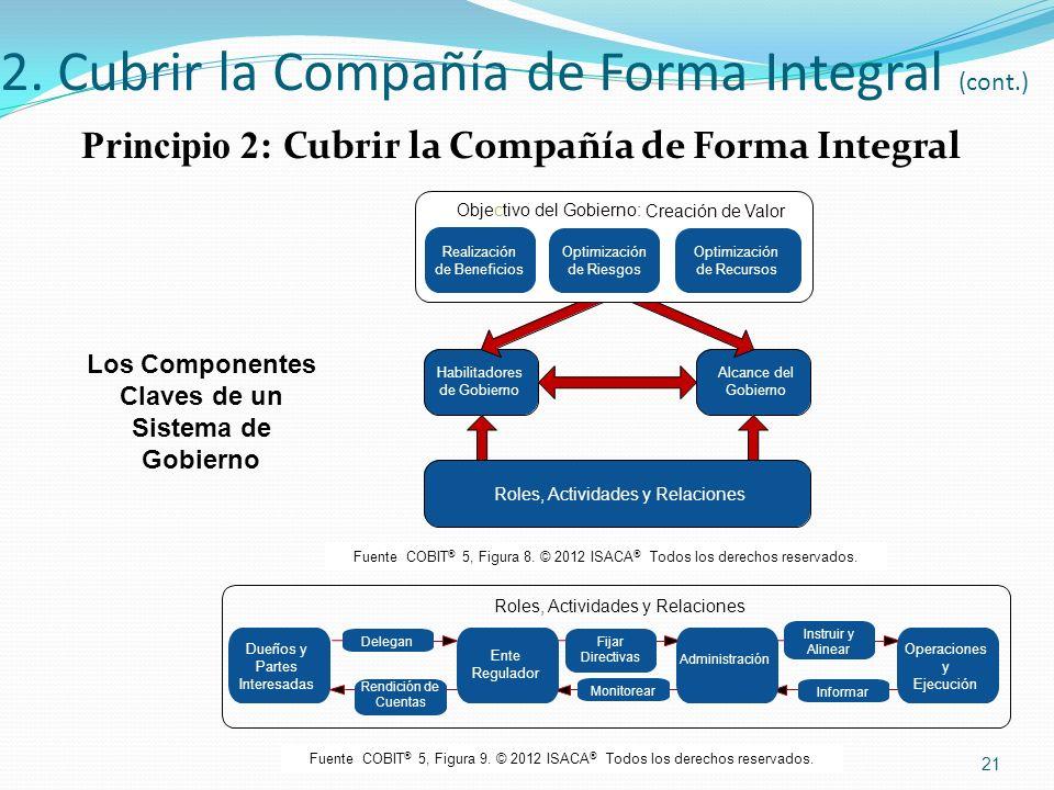 2. Cubrir la Compañía de Forma Integral (cont.) Principio 2: Cubrir la Compañía de Forma Integral Los Componentes Claves de un Sistema de Gobierno 21