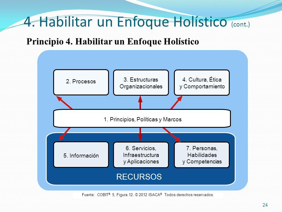4. Habilitar un Enfoque Holístico (cont.) Principio 4. Habilitar un Enfoque Holístico 24 Fuente: COBIT ® 5, Figura 12. © 2012 ISACA ® Todos derechos r