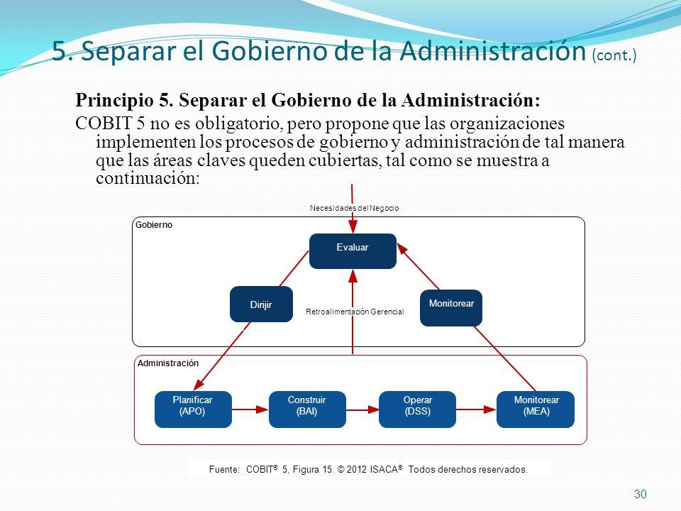 5. Separar el Gobierno de la Administración (cont.) Principio 5. Separar el Gobierno de la Administración: COBIT 5 no es obligatorio, pero propone que