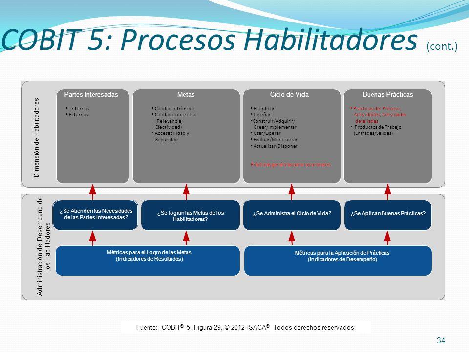 COBIT 5: Procesos Habilitadores (cont.) 34 Fuente: COBIT ® 5, Figura 29. © 2012 ISACA ® Todos derechos reservados. Métricas para el Logro de las Metas