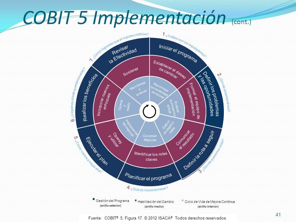 COBIT 5 Implementación (cont.) 41 Fuente: COBIT ® 5, Figura 17. © 2012 ISACA ® Todos derechos reservados. Gestión del Programa (anillo exterior) Habil