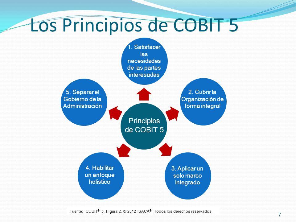 Los Principios de COBIT 5 7 Fuente: COBIT ® 5, Figura 2. © 2012 ISACA ® Todos los derechos reservados. Principios de COBIT 5 1. Satisfacer las necesid