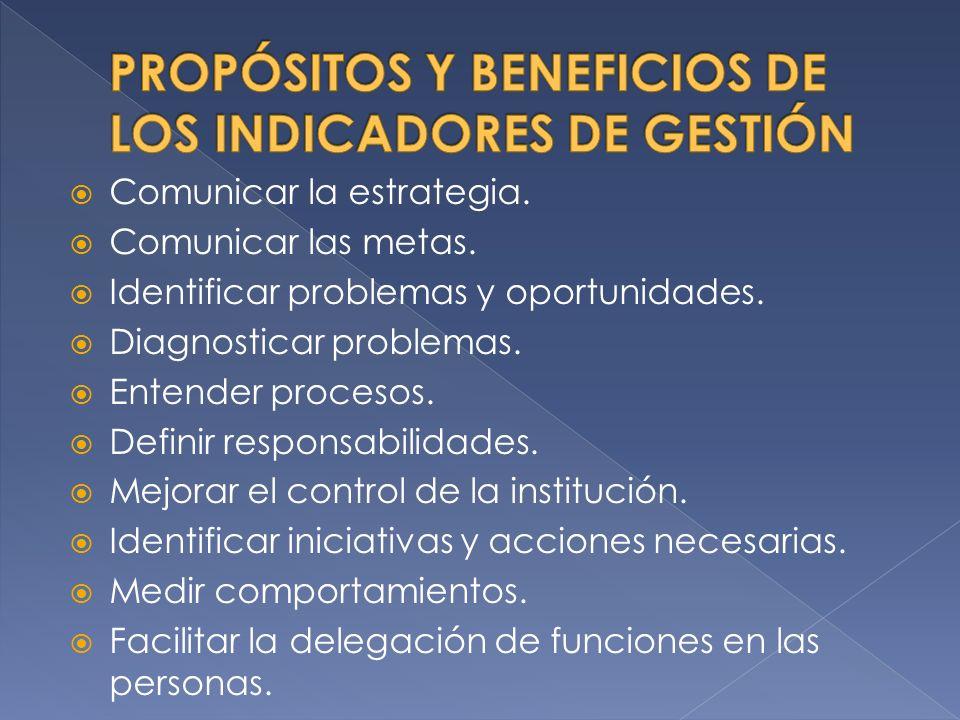 Comunicar la estrategia. Comunicar las metas. Identificar problemas y oportunidades. Diagnosticar problemas. Entender procesos. Definir responsabilida